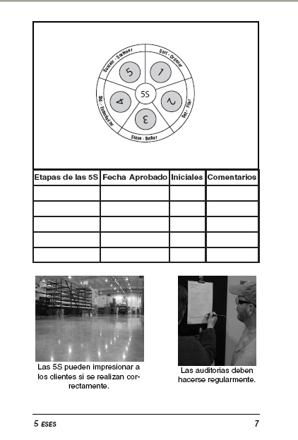 The New Lean Pocket Guide - Spanish Edition