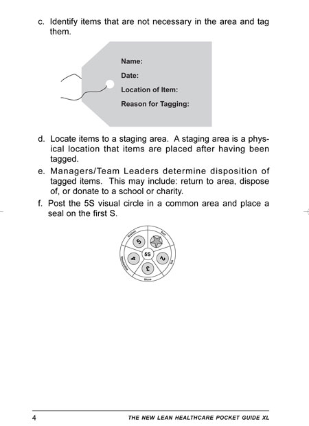 The New Lean Healthcare Pocket Guide XL - Tools for the Elimination of Waste