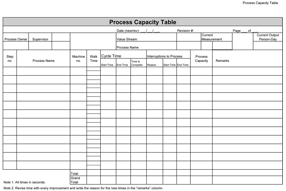 Kaizen Workshop Worksheets for the Lean Office