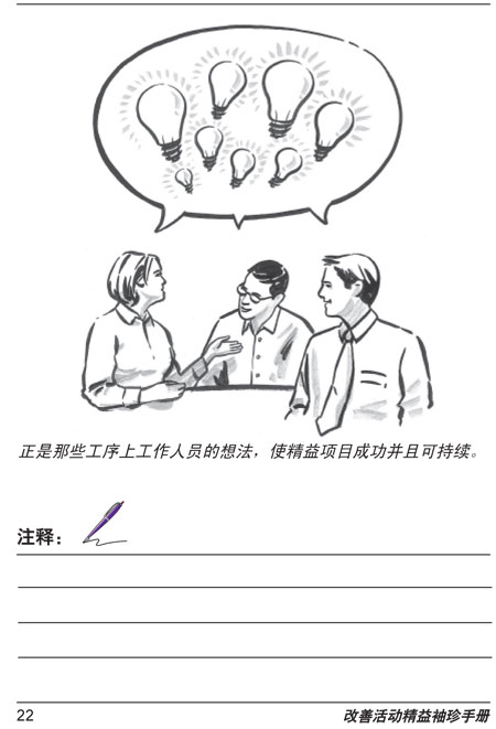 The Lean Pocket Handbook for Kaizen Events - Chinese Edition