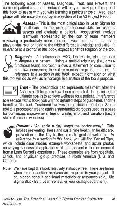 The Practical Lean Six Sigma Pocket Guide for Healthcare - Tools for the Elimination of Waste in Hospitals, Clinics, and Physican Group Practices