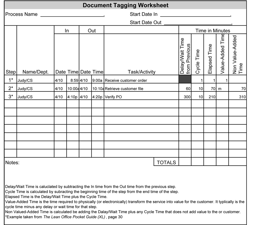 Worksheet in addition Extract Iron likewise O Clock Clipart together with Free Printable Word Family List furthermore Statistics Worksheet. on ore worksheets